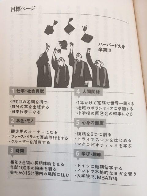 行動イノベーションノート